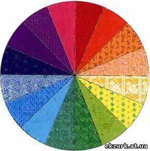 цветовой круг для подбора цветов тканей в технике пэчворк