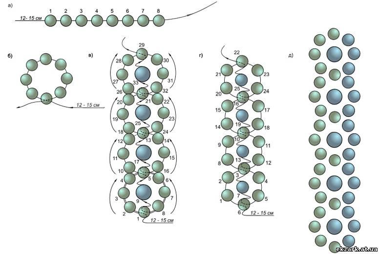 Вязание цепочки из бисера