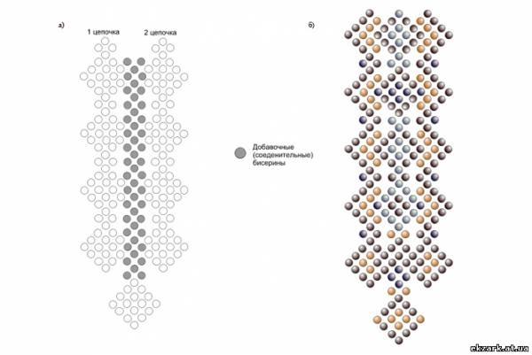 Схема плетения сарагуро